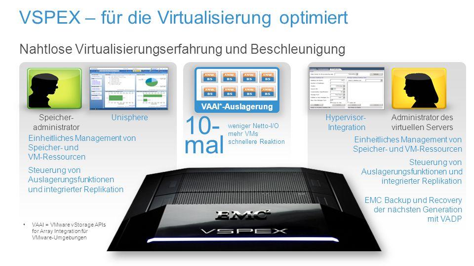 VSPEX – für die Virtualisierung optimiert Nahtlose Virtualisierungserfahrung und Beschleunigung Administrator des virtuellen Servers Speicher- administrator VAAI*-Auslagerung Hypervisor- Integration Unisphere weniger Netto-I/O mehr VMs schnellere Reaktion 10- mal Einheitliches Management von Speicher- und VM-Ressourcen Steuerung von Auslagerungsfunktionen und integrierter Replikation EMC Backup und Recovery der nächsten Generation mit VADP Einheitliches Management von Speicher- und VM-Ressourcen Steuerung von Auslagerungsfunktionen und integrierter Replikation VAAI = VMware vStorage APIs for Array Integration für VMware-Umgebungen