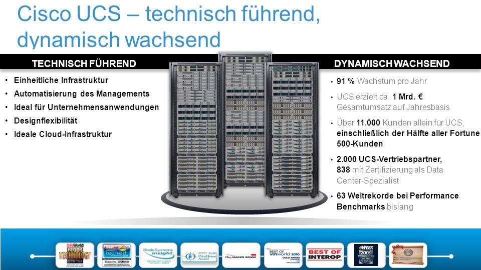 Cisco UCS – technisch führend, dynamisch wachsend 30 Einheitliche Infrastruktur Automatisierung des Managements Ideal für Unternehmensanwendungen Designflexibilität Ideale Cloud-Infrastruktur 91 % Wachstum pro Jahr UCS erzielt ca.