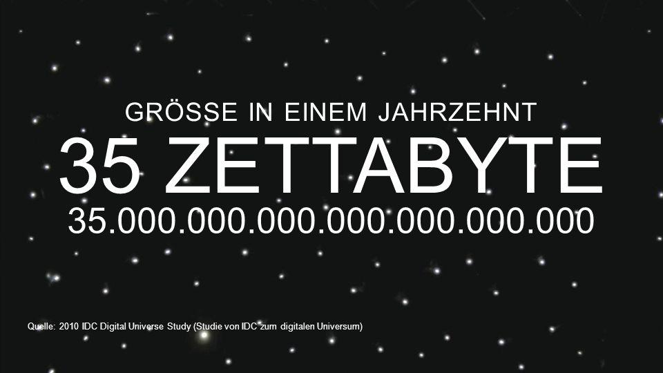 GRÖSSE IN EINEM JAHRZEHNT 35 ZETTABYTE 35.000.000.000.000.000.000.000 Quelle: 2010 IDC Digital Universe Study (Studie von IDC zum digitalen Universum)