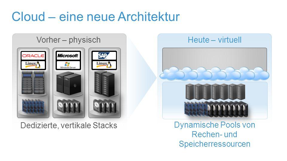 Cloud – eine neue Architektur Dedizierte, vertikale Stacks Vorher – physischHeute – virtuell Dynamische Pools von Rechen- und Speicherressourcen
