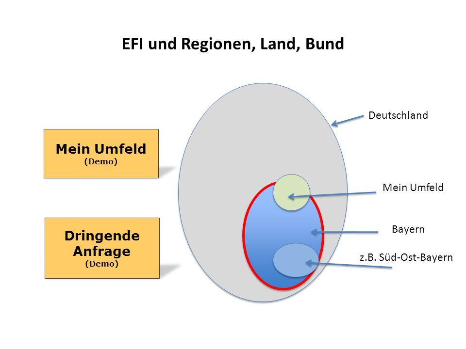 EFI und Regionen, Land, Bund Deutschland Bayern z.B. Süd-Ost-Bayern Mein Umfeld Mein Umfeld (Demo) Dringende Anfrage (Demo)