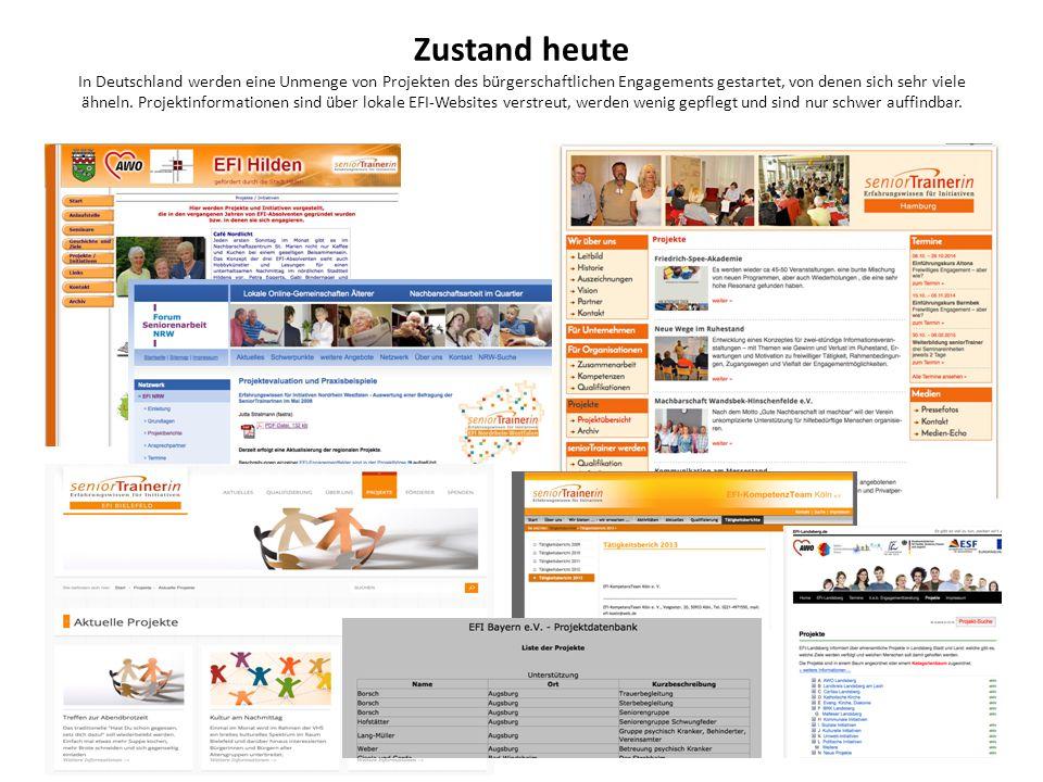 Zustand heute In Deutschland werden eine Unmenge von Projekten des bürgerschaftlichen Engagements gestartet, von denen sich sehr viele ähneln. Projekt