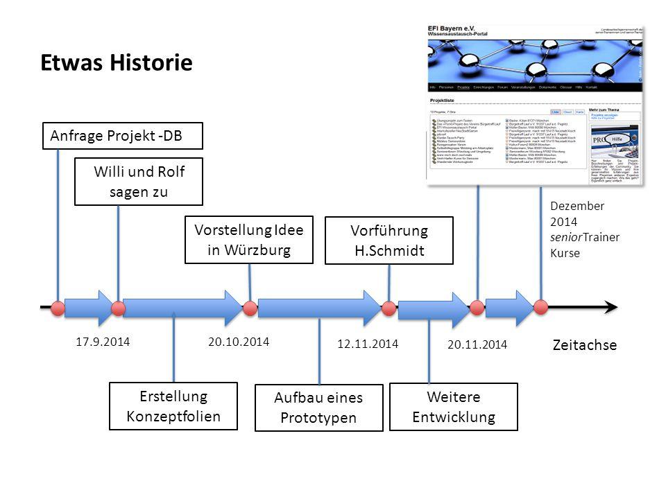 Zeitachse Etwas Historie Anfrage Projekt -DBVorstellung Idee in Würzburg Aufbau eines Prototypen Weitere Entwicklung Willi und Rolf sagen zu 17.9.2014