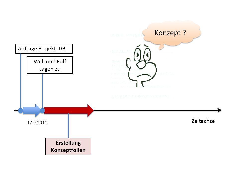 Zeitachse Anfrage Projekt -DBWilli und Rolf sagen zu 17.9.2014 Erstellung Konzeptfolien Konzept ?