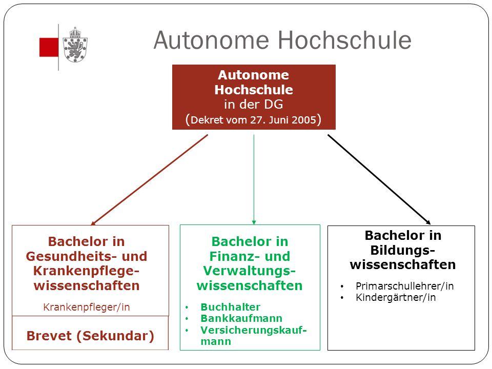 Autonome Hochschule Autonome Hochschule in der DG ( Dekret vom 27. Juni 2005 ) Bachelor in Gesundheits- und Krankenpflege- wissenschaften Krankenpfleg