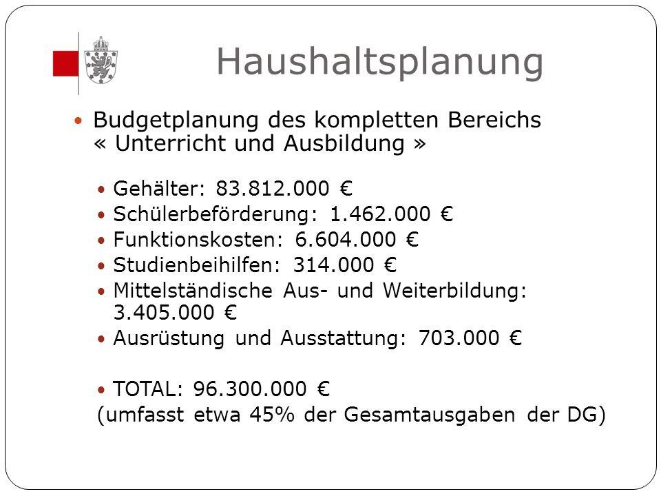Haushaltsplanung Budgetplanung des kompletten Bereichs « Unterricht und Ausbildung » Gehälter: 83.812.000 € Schülerbeförderung: 1.462.000 € Funktionsk