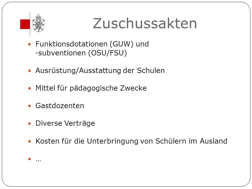 Zuschussakten Funktionsdotationen (GUW) und -subventionen (OSU/FSU) Ausrüstung/Ausstattung der Schulen Mittel für pädagogische Zwecke Gastdozenten Div