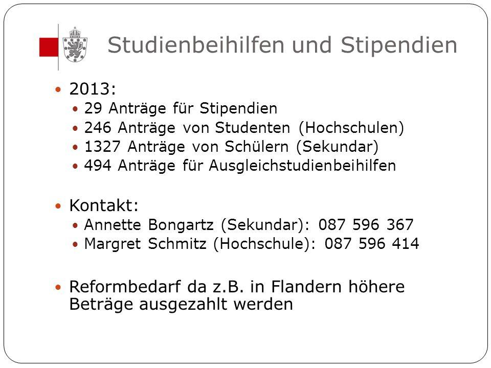 Studienbeihilfen und Stipendien 2013: 29 Anträge für Stipendien 246 Anträge von Studenten (Hochschulen) 1327 Anträge von Schülern (Sekundar) 494 Anträ