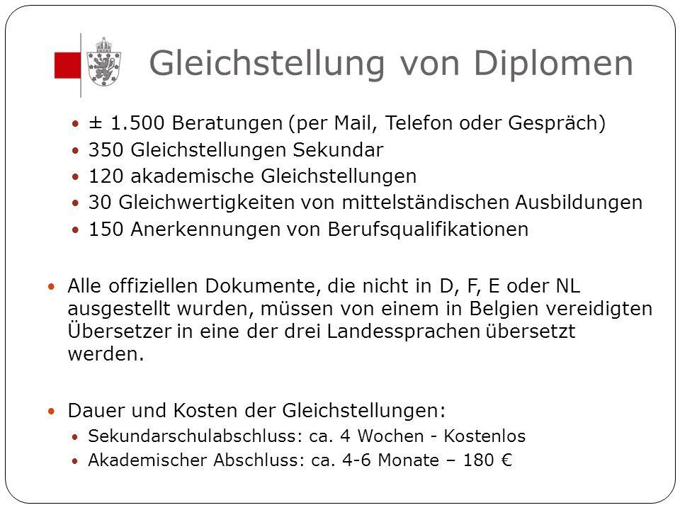 Gleichstellung von Diplomen ± 1.500 Beratungen (per Mail, Telefon oder Gespräch) 350 Gleichstellungen Sekundar 120 akademische Gleichstellungen 30 Gle