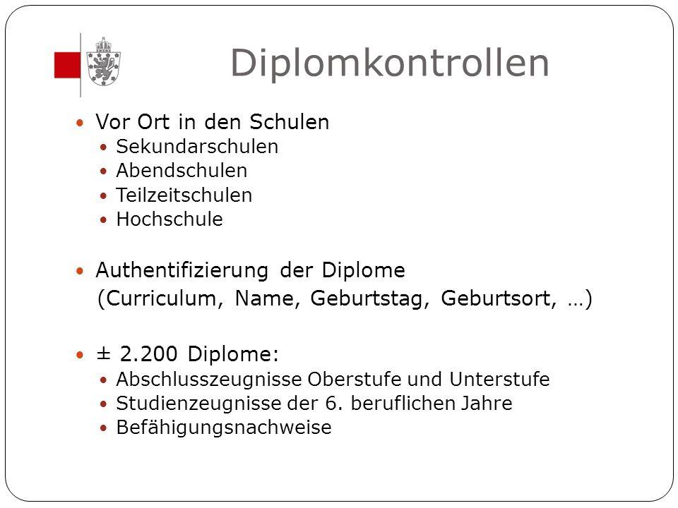 Diplomkontrollen Vor Ort in den Schulen Sekundarschulen Abendschulen Teilzeitschulen Hochschule Authentifizierung der Diplome (Curriculum, Name, Gebur