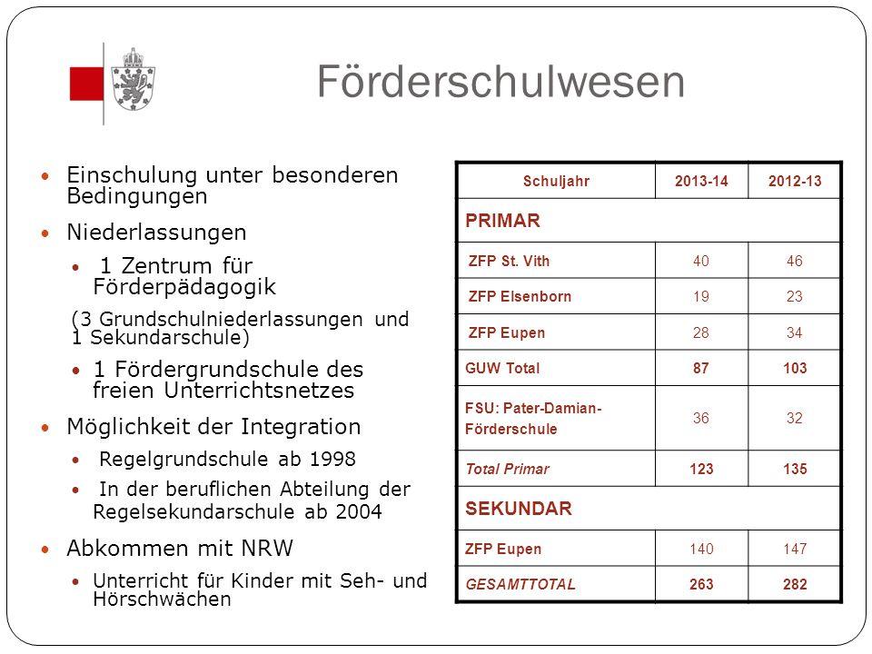 Förderschulwesen Einschulung unter besonderen Bedingungen Niederlassungen 1 Zentrum für Förderpädagogik (3 Grundschulniederlassungen und 1 Sekundarsch
