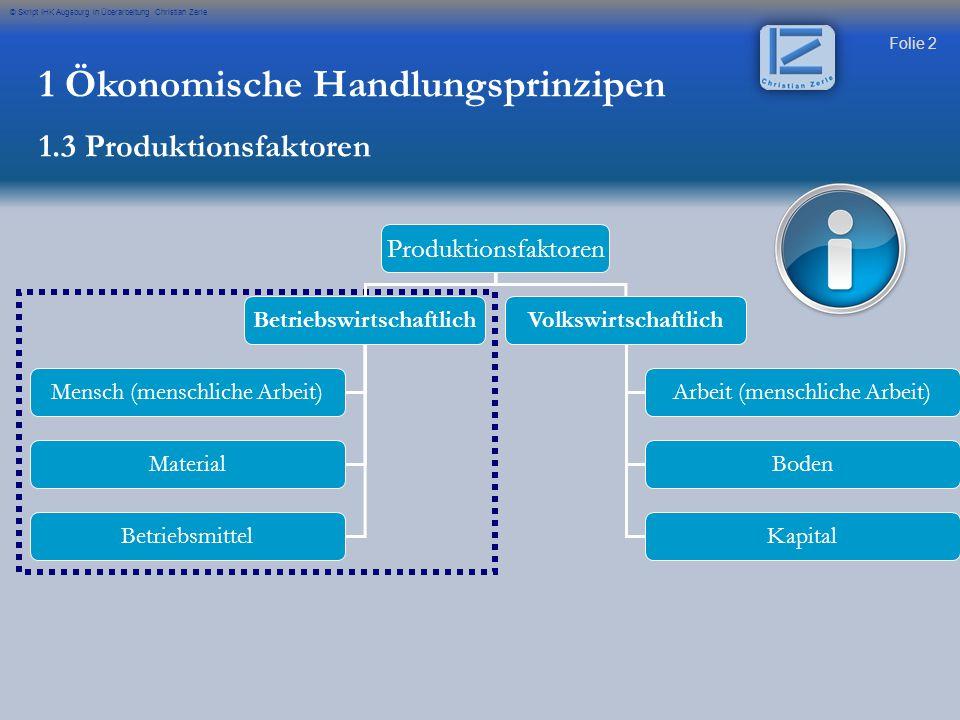 Folie 2 © Skript IHK Augsburg in Überarbeitung Christian Zerle Produktionsfaktoren BetriebswirtschaftlichVolkswirtschaftlich Mensch (menschliche Arbei