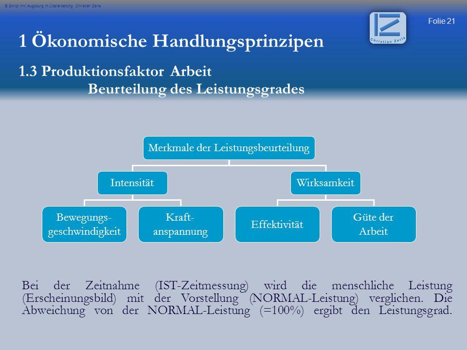 Folie 21 © Skript IHK Augsburg in Überarbeitung Christian Zerle Merkmale der Leistungsbeurteilung IntensitätWirksamkeit Bewegungs- geschwindigkeit Kra
