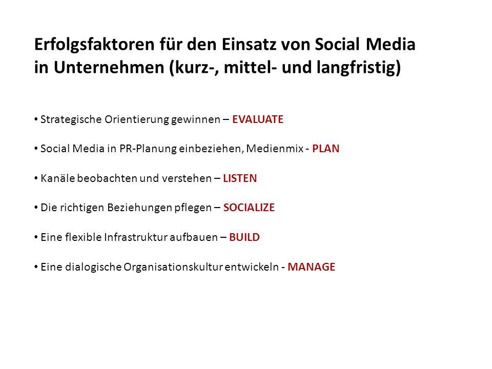 Foto: Elke-Maria Rosenbusch Gruppe 1 - Konzern Führen Sie eine SWOT-Analyse für die Einführung von Social Media-Aktivitäten in einem Automobilkonzern durch.