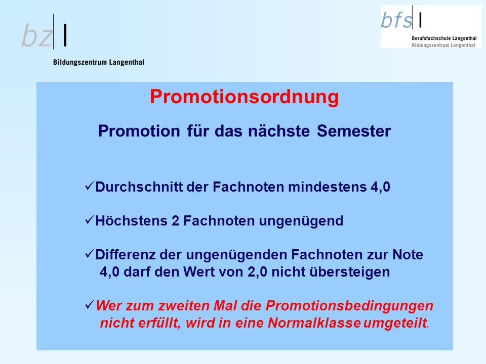 Promotionsordnung Promotion für das nächste Semester Durchschnitt der Fachnoten mindestens 4,0 Höchstens 2 Fachnoten ungenügend Differenz der ungenüge