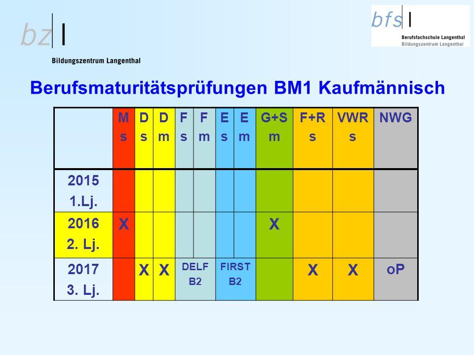 Berufsmaturitätsprüfungen BM1 Kaufmännisch MsMs DsDs DmDm FsFs FmFm EsEs EmEm G+S m F+R s VWR s NWG 2015 1.Lj. 2016 2. Lj. XX 2017 3. Lj. XX DELF B2 F