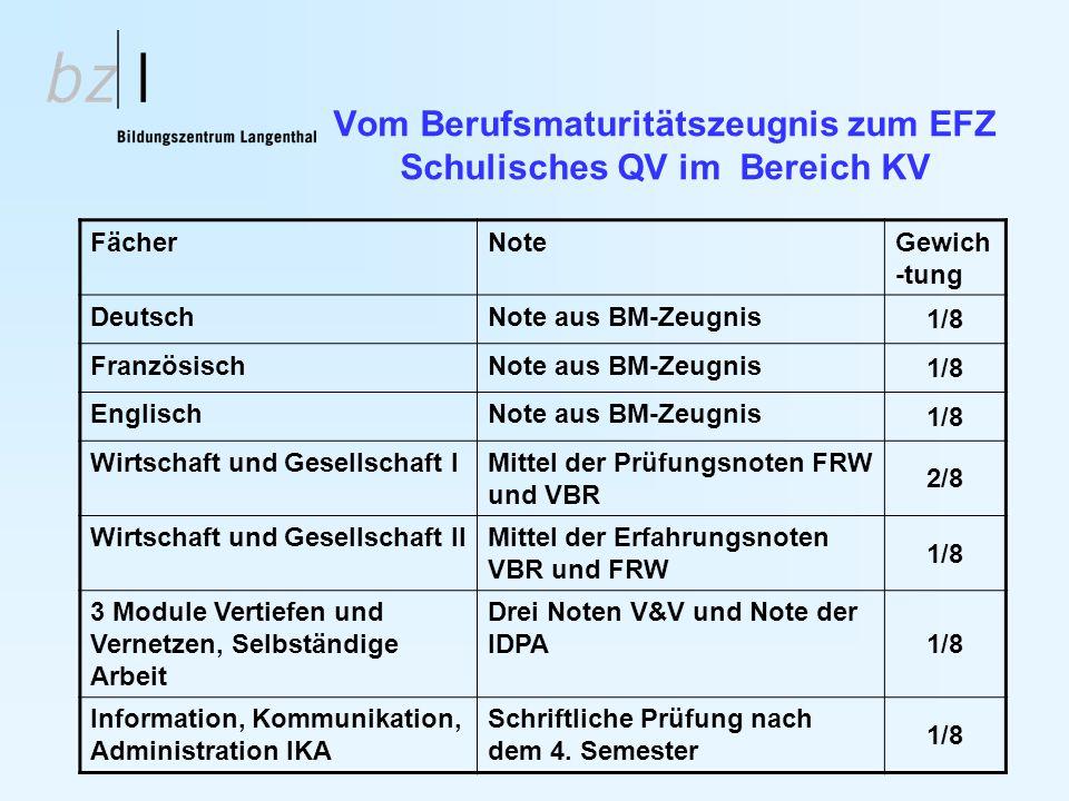 Vom Berufsmaturitätszeugnis zum EFZ Schulisches QV im Bereich KV FächerNoteGewich -tung DeutschNote aus BM-Zeugnis 1/8 FranzösischNote aus BM-Zeugnis