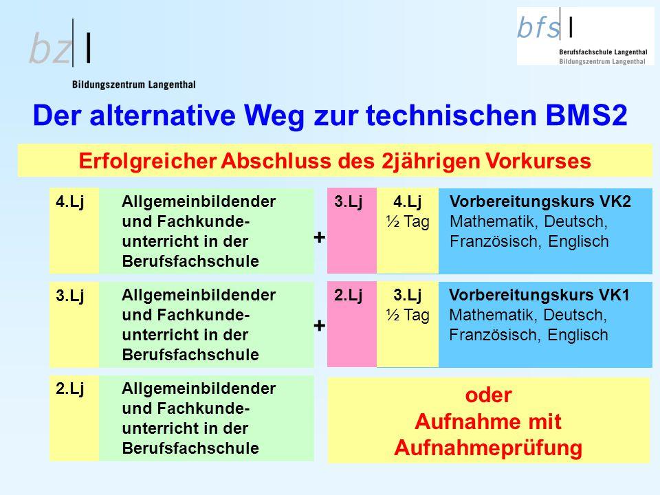 Allgemeinbildender und Fachkunde- unterricht in der Berufsfachschule 3. Lj. Vorbereitungskurs VK1 ½ Tag Mathematik, Deutsch, Französisch, Englisch 4.