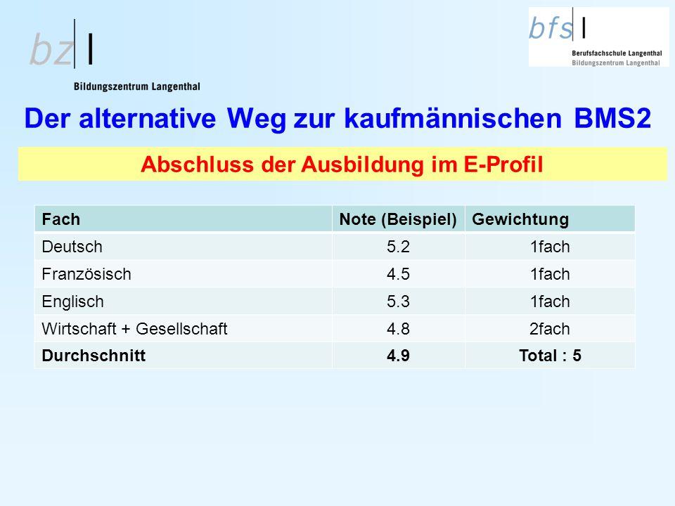 Der alternative Weg zur kaufmännischen BMS2 Abschluss der Ausbildung im E-Profil FachNote (Beispiel)Gewichtung Deutsch5.21fach Französisch4.51fach Eng