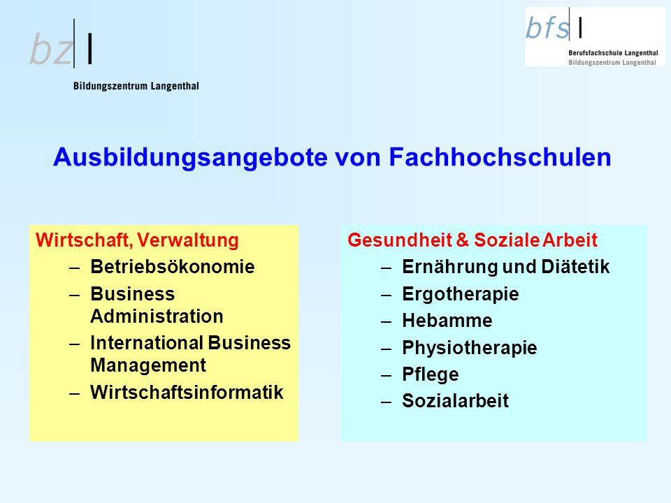 Ausbildungsangebote von Fachhochschulen Wirtschaft, Verwaltung –Betriebsökonomie –Business Administration –International Business Management –Wirtscha