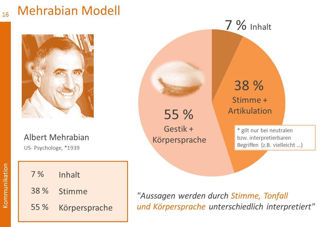 Kommunikation Mehrabian Modell 16 Albert Mehrabian US- Psychologe, *1939 Inhalt Stimme Körpersprache 7 % Inhalt 38 % Stimme + Artikulation 55 % Gestik