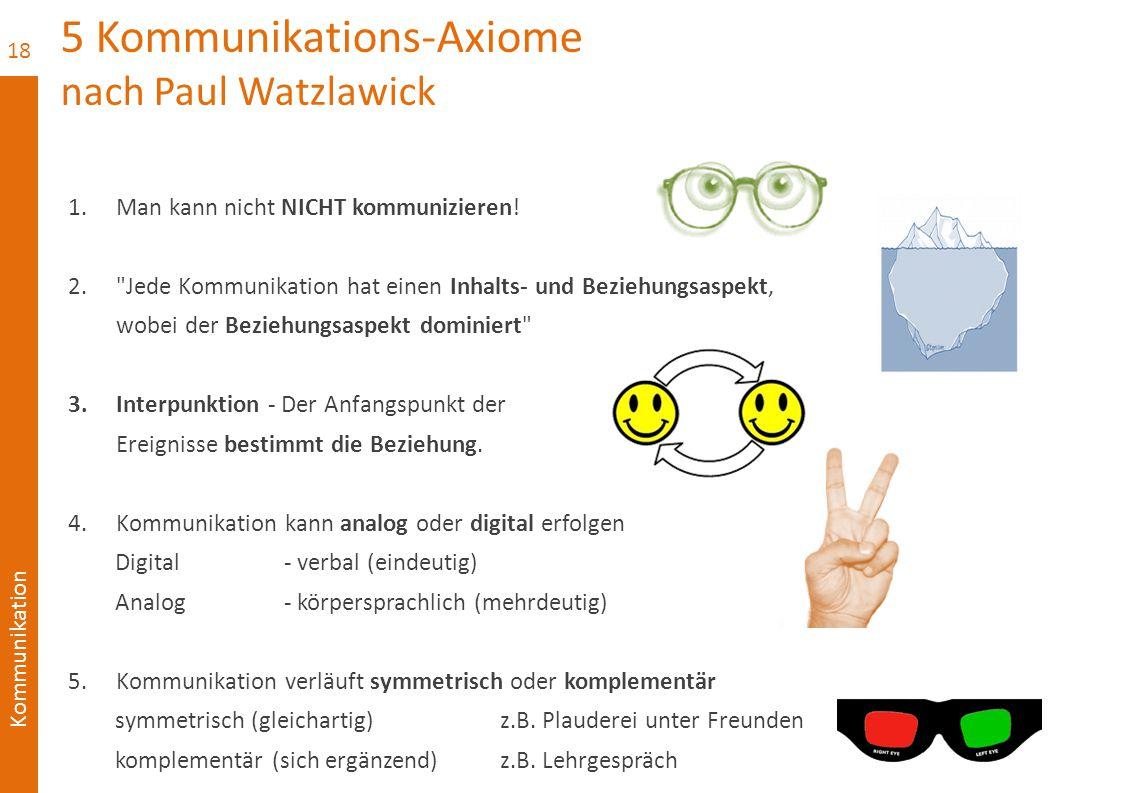 Kommunikation 5 Kommunikations-Axiome nach Paul Watzlawick 1.Man kann nicht NICHT kommunizieren! 2.