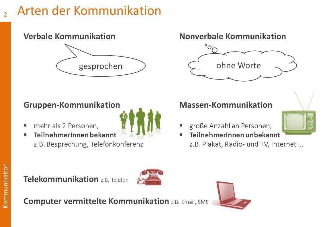 Kommunikation Verbale KommunikationNonverbale Kommunikation Gruppen-Kommunikation  mehr als 2 Personen,  TeilnehmerInnen bekannt z.B. Besprechung, T