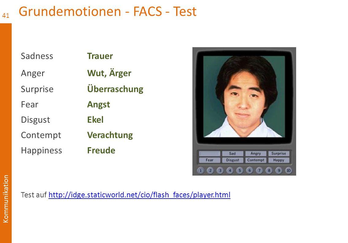 Kommunikation Grundemotionen - FACS - Test Sadness Trauer Anger Wut, Ärger Surprise Überraschung Fear Angst Disgust Ekel Contempt Verachtung Happiness