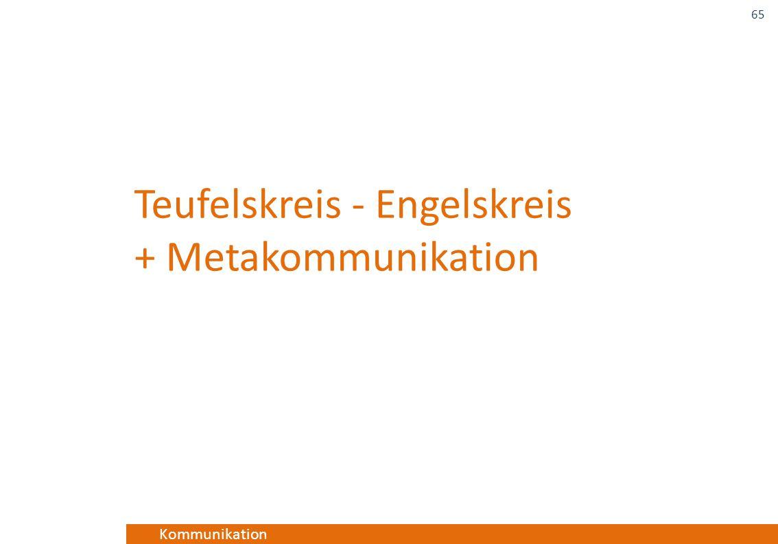 Kommunikation Teufelskreis - Engelskreis + Metakommunikation 65