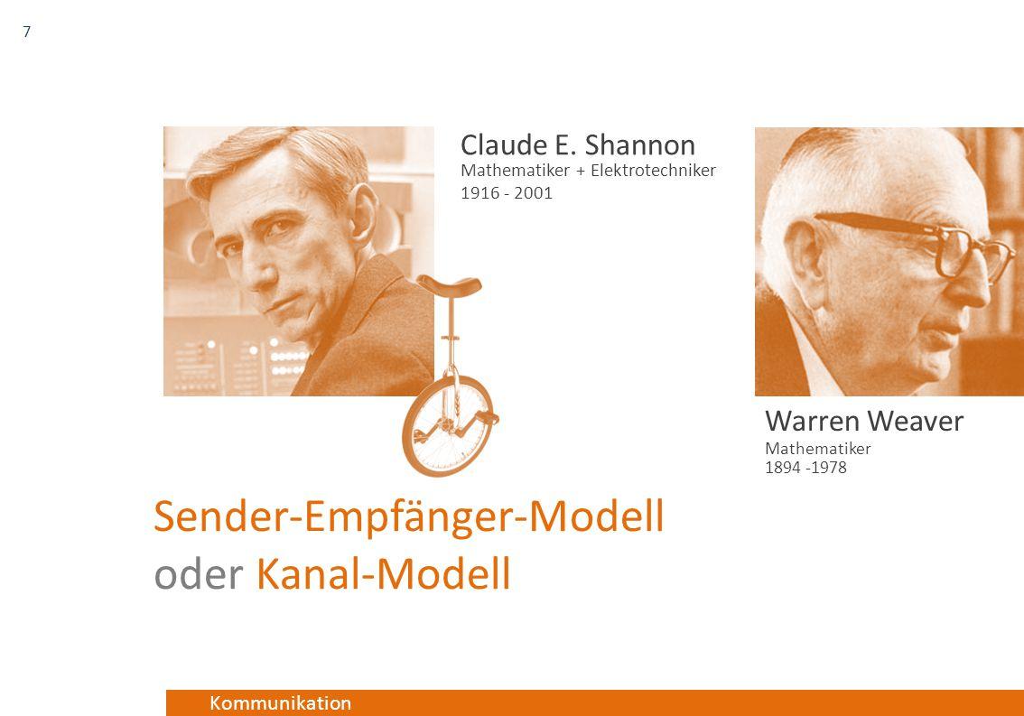 Kommunikation Sender-Empfänger-Modell oder Kanal-Modell Claude E. Shannon Mathematiker + Elektrotechniker 1916 - 2001 7 Warren Weaver Mathematiker 189