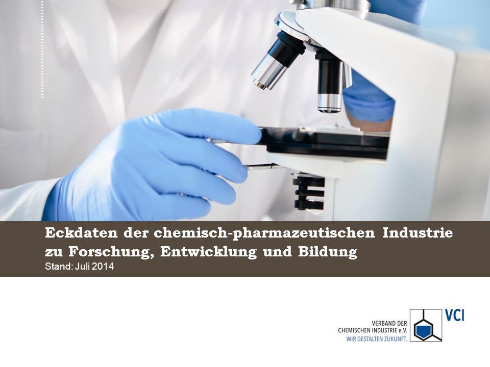Jedes siebte Chemiepatent kommt aus Deutschland Internationale Patentanmeldungen in der Chemie Anteile an allen Chemiepatentanmeldungen (ohne Pharma), in Prozent 42 Quellen: ISI - Berechnungen des NIW, ZEW, VCI