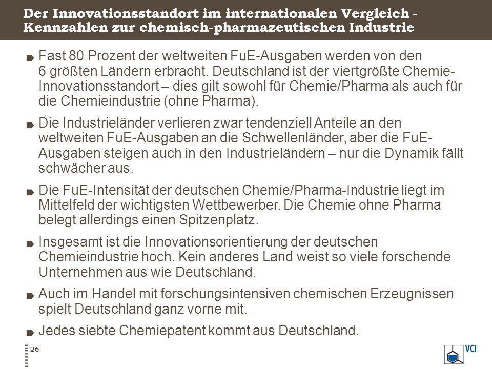 Der Innovationsstandort im internationalen Vergleich - Kennzahlen zur chemisch-pharmazeutischen Industrie 26 Fast 80 Prozent der weltweiten FuE-Ausgaben werden von den 6 größten Ländern erbracht.