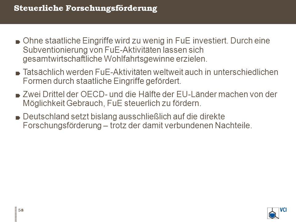 Steuerliche Forschungsförderung 58 Ohne staatliche Eingriffe wird zu wenig in FuE investiert.