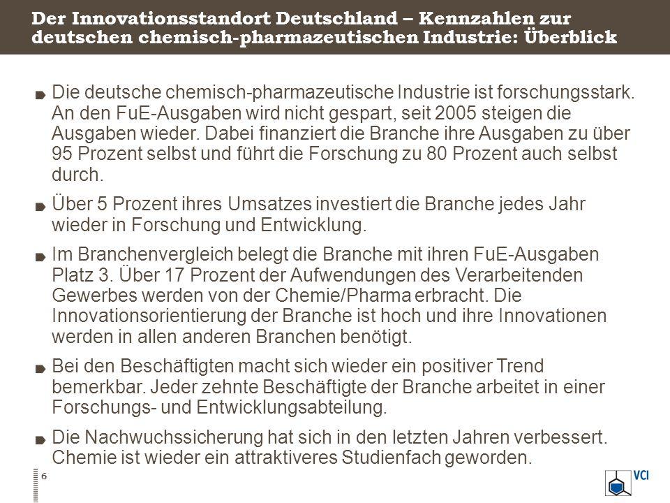 Hoher Bedarf an Forschern – Beschäftigung in den FuE-Abteilungen steigt wieder FuE-Beschäftigte der chemisch-pharmazeutischen Industrie Beschäftigte* in FuE, Anteil des FuE-Personals an allen Beschäftigten der Branche in % 17 Quellen: Stifterverband, Destatis, VCI* Vollzeitäquivalente