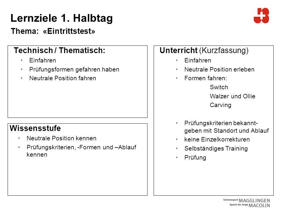 2 Bundesamt für Sport Jugend+Sport Lernziele 1.