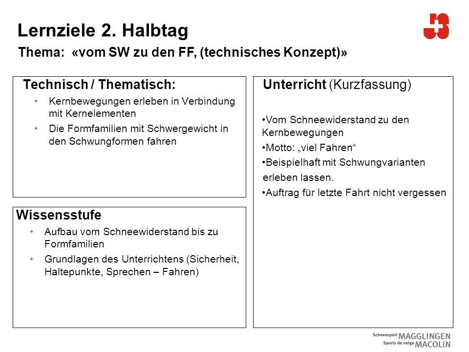 4 Bundesamt für Sport Jugend+Sport Lernziele 3.