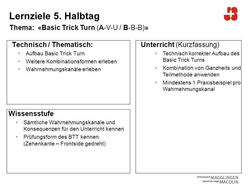 6 Bundesamt für Sport Jugend+Sport Lernziele 5.