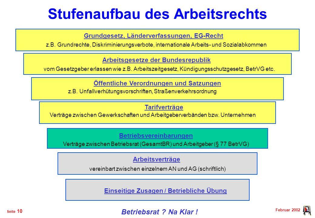 "Februar 2002 Betriebsrat .Na Klar . Seite 9 ""soziale"" Angelegenheiten Arbeits-, Umwelt- u."