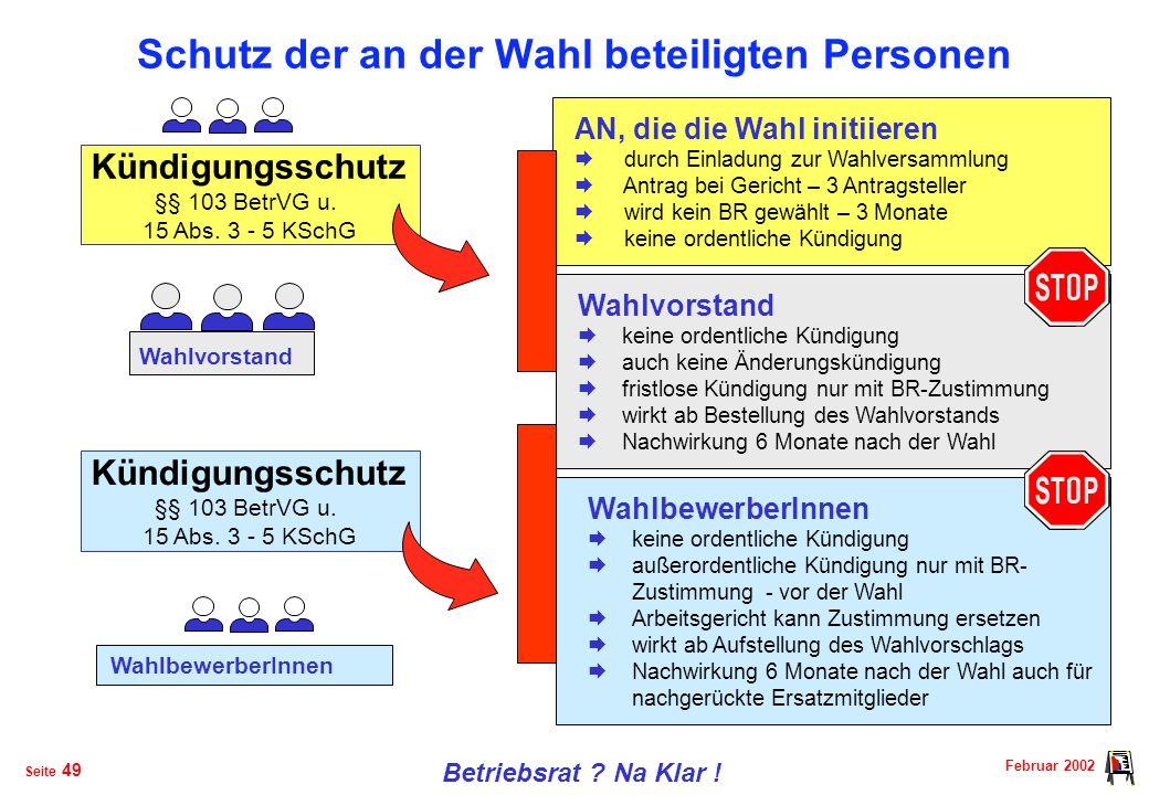 Februar 2002 Betriebsrat .Na Klar . Seite 48  wenn kein BR besteht: § 17a Abs.