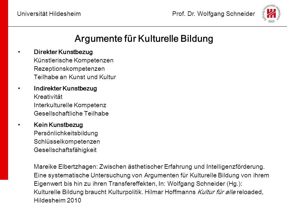 Universität HildesheimProf. Dr. Wolfgang Schneider Argumente für Kulturelle Bildung Direkter Kunstbezug Künstlerische Kompetenzen Rezeptionskompetenze
