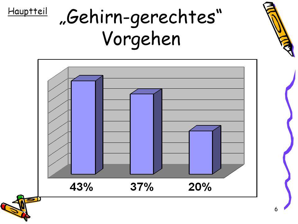 """6 """"Gehirn-gerechtes"""" Vorgehen Hauptteil"""