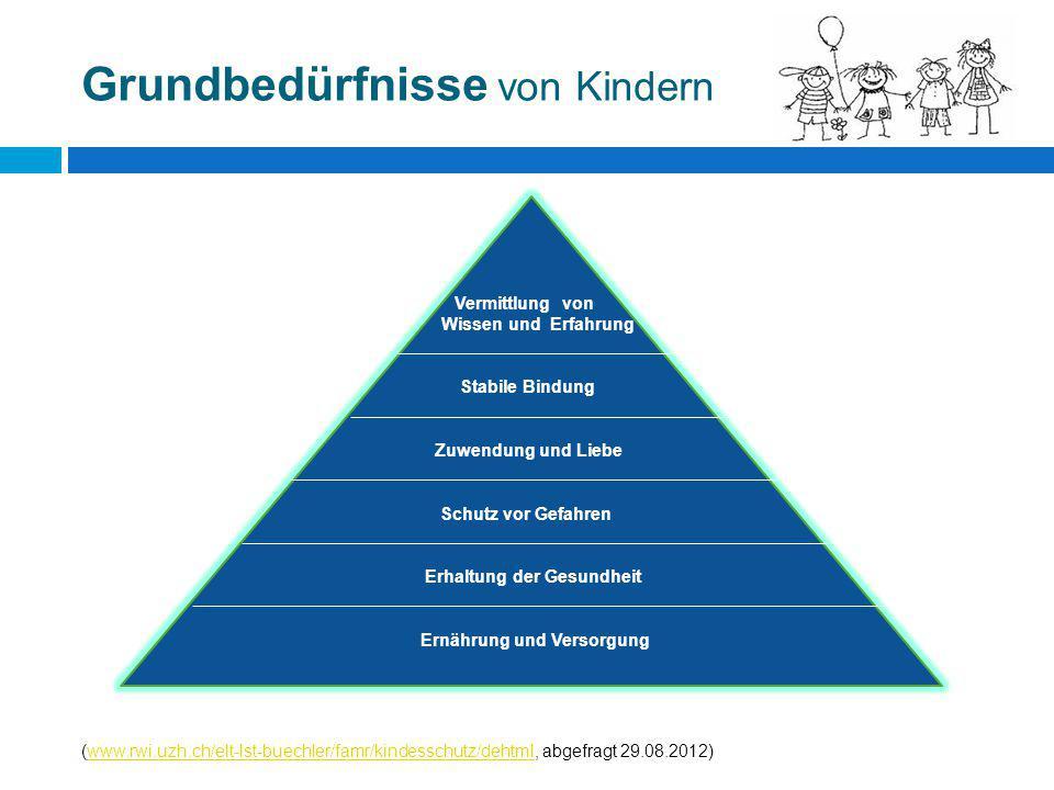 Grundbedürfnisse von Kindern (www.rwi.uzh.ch/elt-lst-buechler/famr/kindesschutz/dehtml, abgefragt 29.08.2012)www.rwi.uzh.ch/elt-lst-buechler/famr/kind
