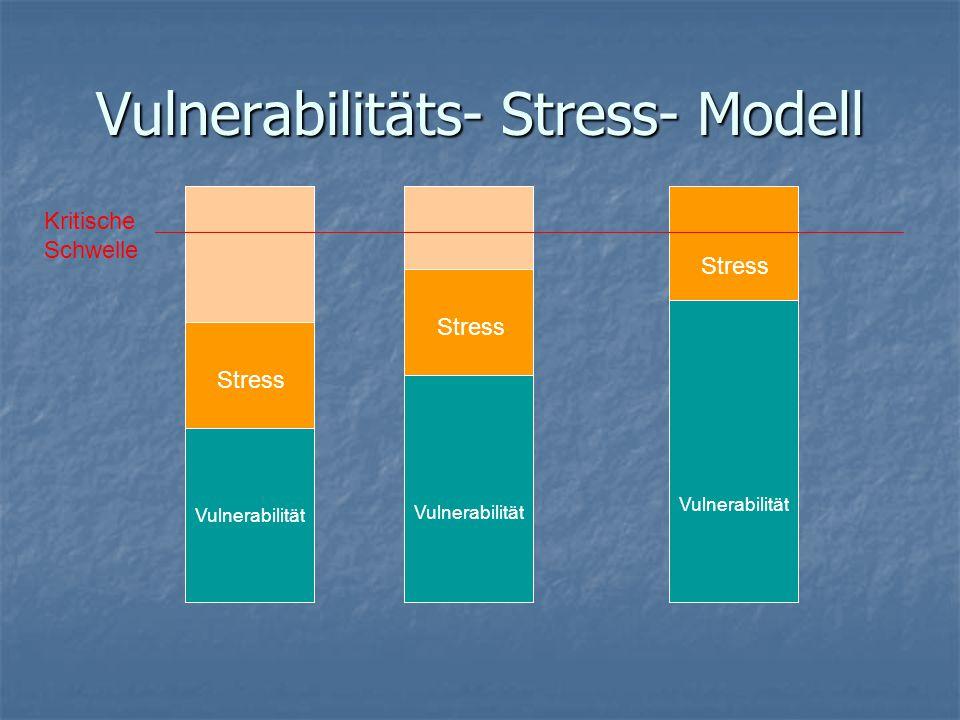 Vulnerabilitäts- Stress- Modell Vulnerabilität Stress Kritische Schwelle