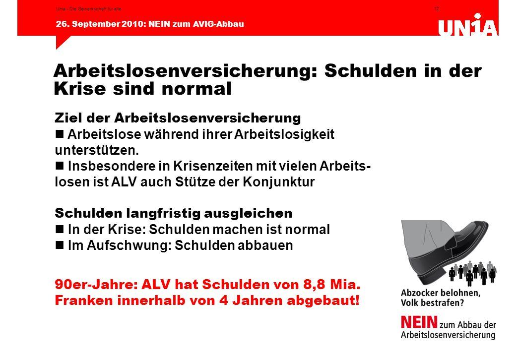 12 26. September 2010: NEIN zum AVIG-Abbau Unia - Die Gewerkschaft für alle Arbeitslosenversicherung: Schulden in der Krise sind normal Ziel der Arbei