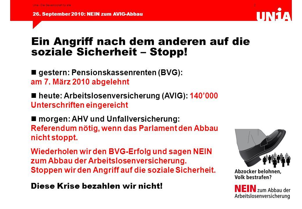2 26. September 2010: NEIN zum AVIG-Abbau Unia - Die Gewerkschaft für alle Ein Angriff nach dem anderen auf die soziale Sicherheit – Stopp! gestern: P