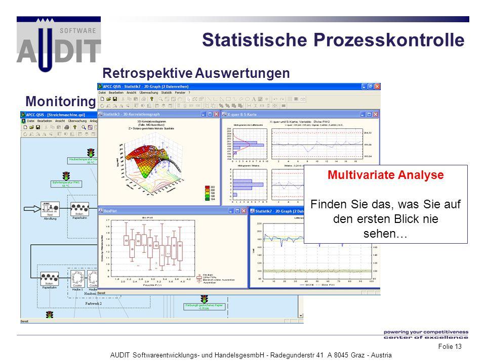 AUDIT Softwareentwicklungs- und HandelsgesmbH - Radegunderstr 41 A 8045 Graz - Austria Folie 13 Statistische Prozesskontrolle Monitoring Retrospektive Auswertungen Multivariate Analyse Finden Sie das, was Sie auf den ersten Blick nie sehen…