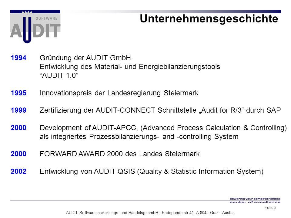 AUDIT Softwareentwicklungs- und HandelsgesmbH - Radegunderstr 41 A 8045 Graz - Austria Folie 3 1994Gründung der AUDIT GmbH.