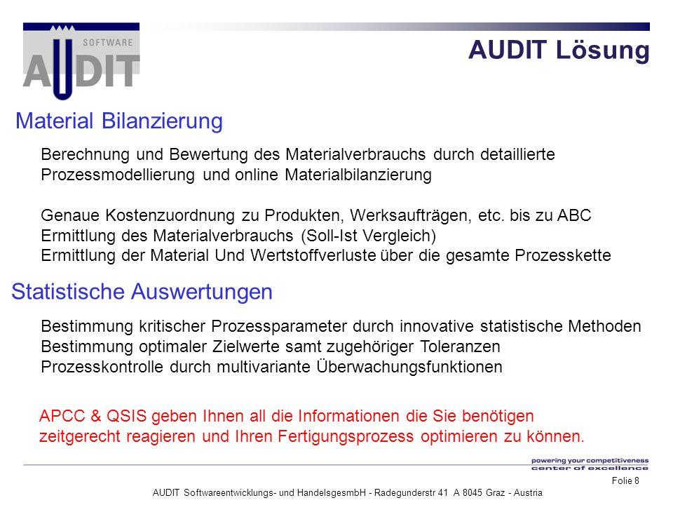 AUDIT Softwareentwicklungs- und HandelsgesmbH - Radegunderstr 41 A 8045 Graz - Austria Folie 8 AUDIT Lösung Berechnung und Bewertung des Materialverbrauchs durch detaillierte Prozessmodellierung und online Materialbilanzierung Genaue Kostenzuordnung zu Produkten, Werksaufträgen, etc.