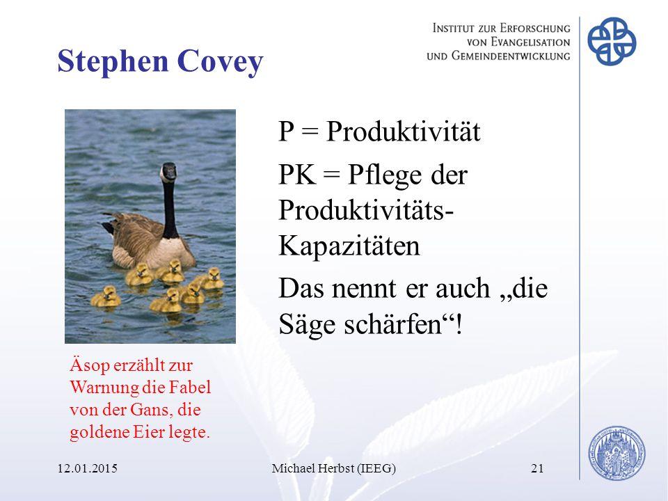"""Stephen Covey P = Produktivität PK = Pflege der Produktivitäts- Kapazitäten Das nennt er auch """"die Säge schärfen ."""
