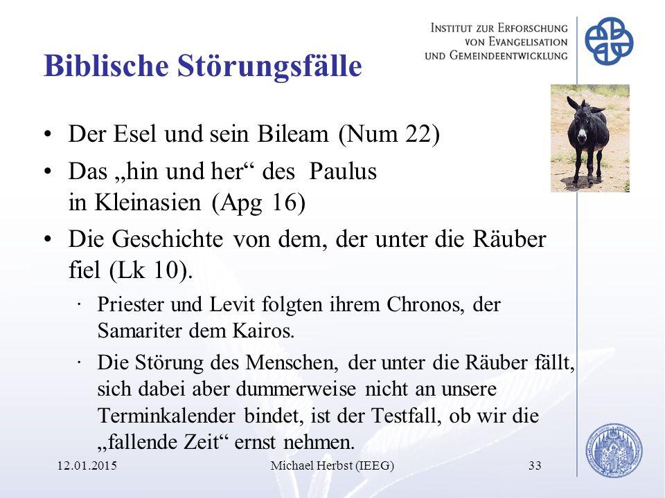 """Biblische Störungsfälle Der Esel und sein Bileam (Num 22) Das """"hin und her des Paulus in Kleinasien (Apg 16) Die Geschichte von dem, der unter die Räuber fiel (Lk 10)."""